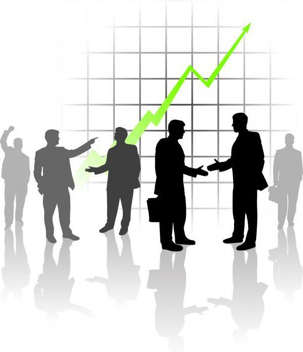 функции руководителя отдела продаж
