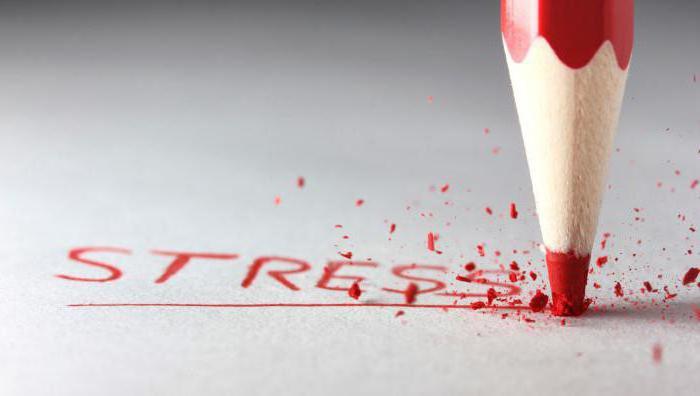 Виды стресса и классификация - описание, особенности и последствия
