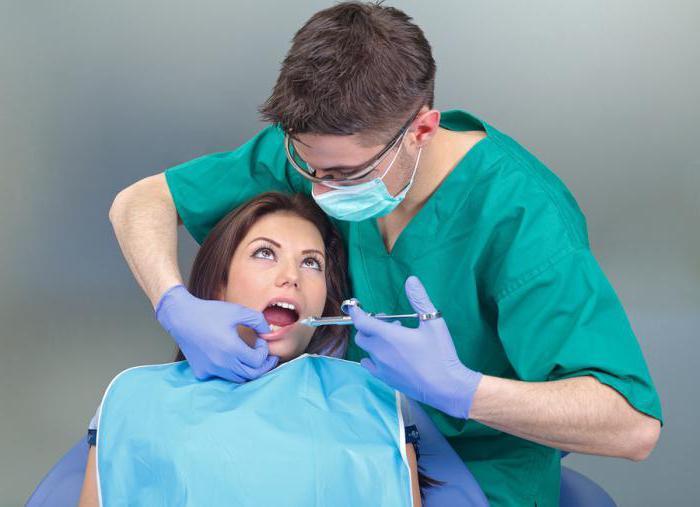 виды местной анестезии в стоматологии