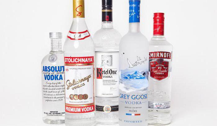 Виды спирта альфа нашатырный спирт название аптечное