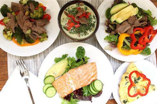brain scandinavian diet