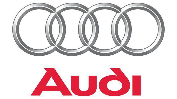 Известные марки автомобилей: названия и логотипы