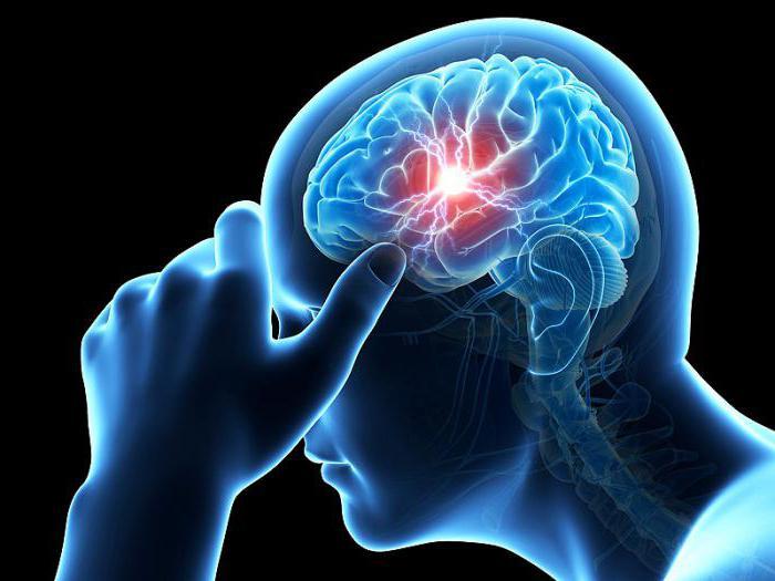 нужно ли терпеть головную боль