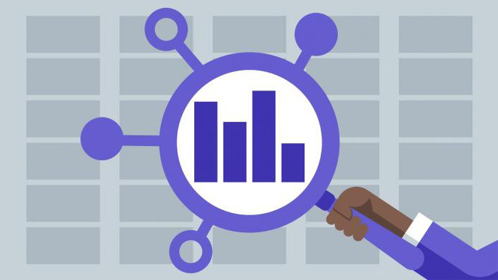 financial risk analysis methods