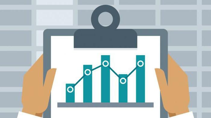 statistical methods of risk analysis