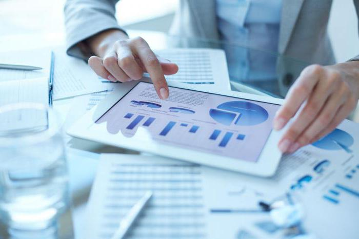 project risk analysis methods