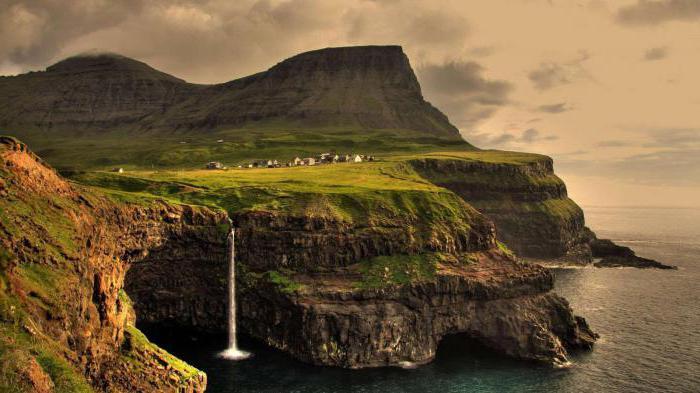 weather in the Faroe Islands