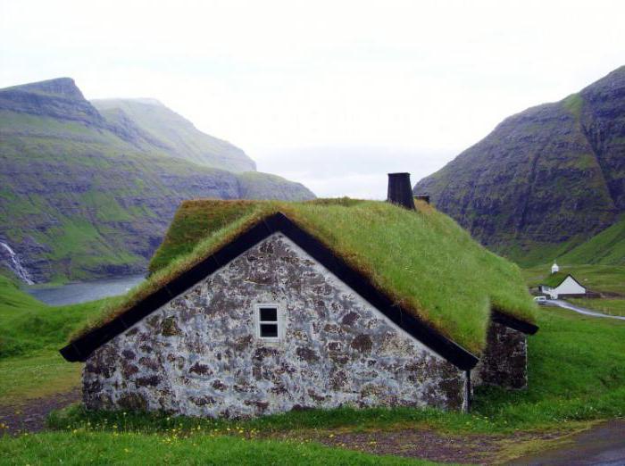 who own the Faroe Islands