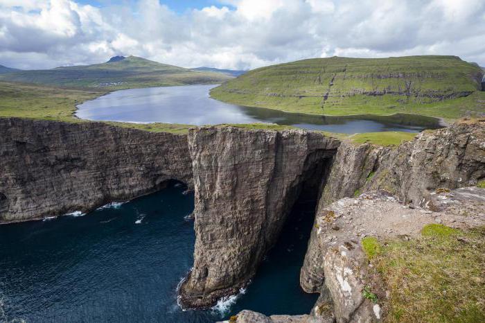 where are the Faroe Islands