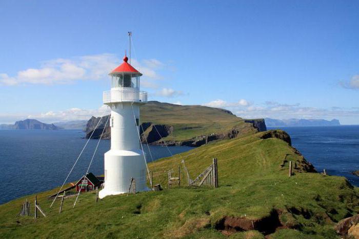Faroe Islands how to get