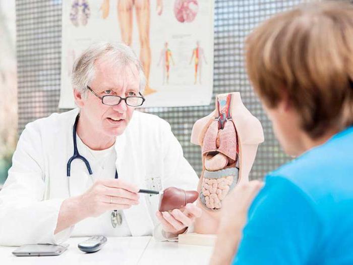 анализ крови алт и аст
