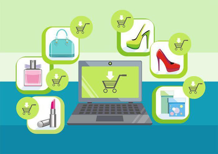 Як оплачувати покупки на aliexpress
