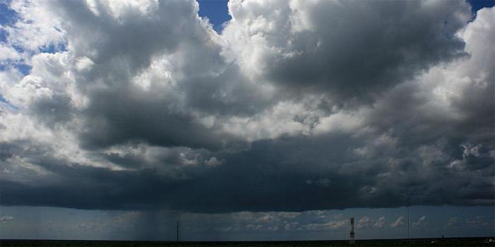 analysis of verse clouds Lermontov 6 class