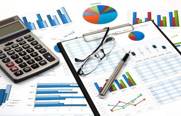 financial analysis methodology
