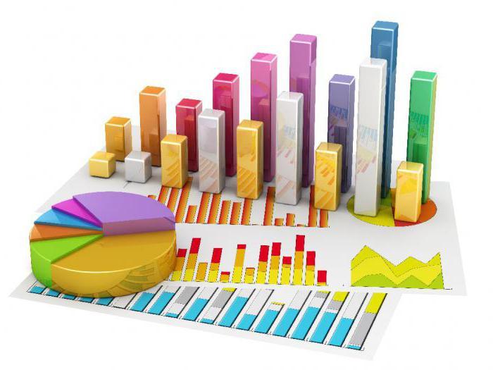 purpose of financial analysis