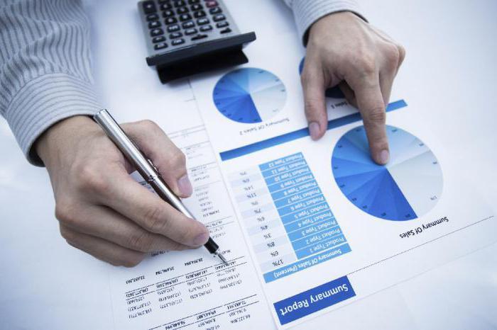 financial analysis of an enterprise