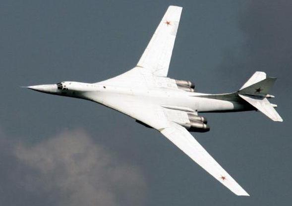 Russian long-range aviation