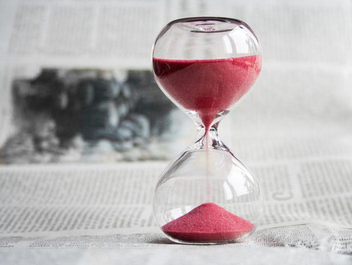 Анализ на вич как долго ждать результат