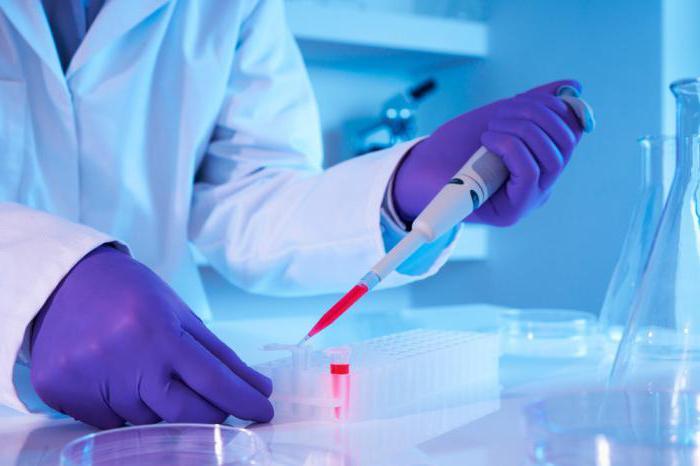 какими буквами обозначается гемоглобин в анализах крови