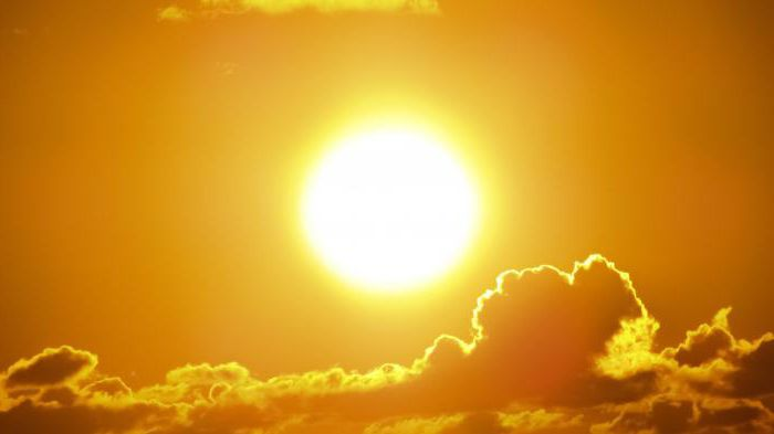 расположение земли и солнца