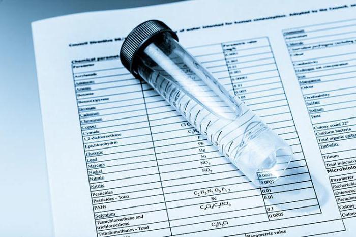 water analysis express
