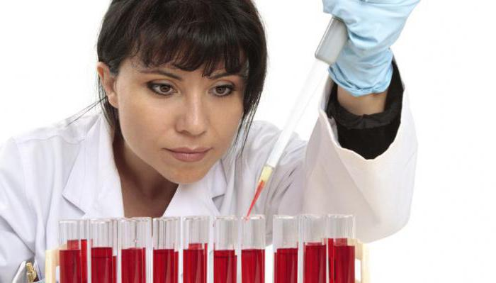 биохимический анализ крови расшифровка пти норма