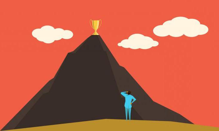 employee non-financial motivation tools
