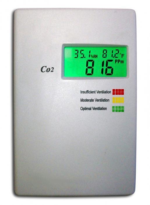 co2 sensor for ventilation