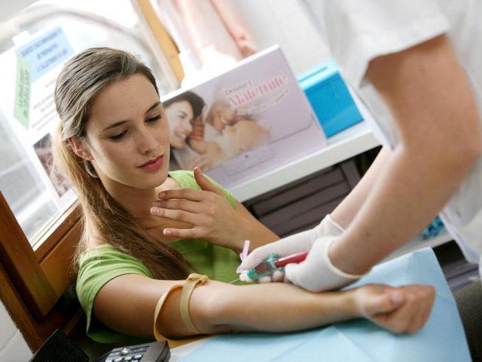 что означает plt в анализе крови