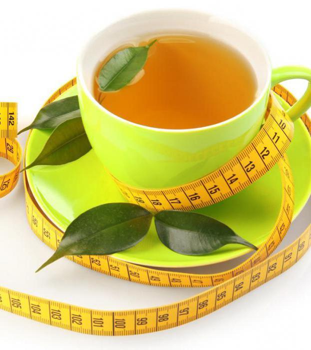 Чай Способствующий Похудению.