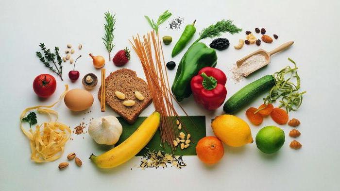 forming a culture of healthy eating