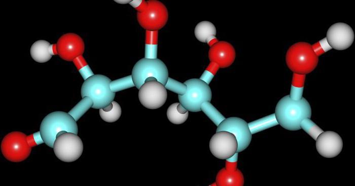 анализ на глюкозу при беременности