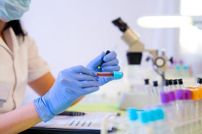общий анализ крови rdw повышен