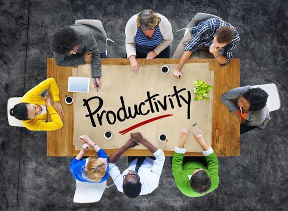 Пути повышения производительности труда