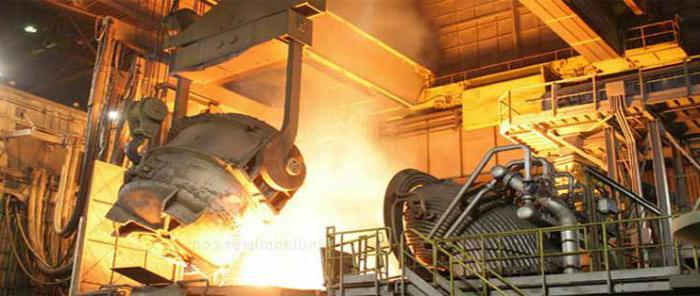 india industry briefly