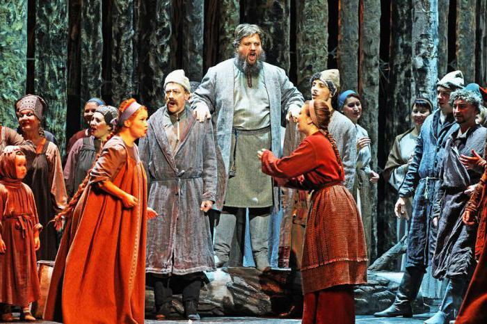 Сюжет оперы иван сусанин доклад 6436