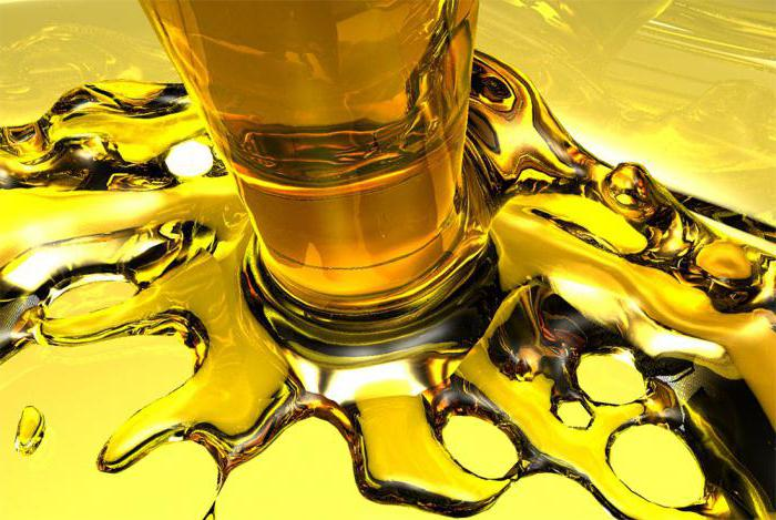 Rosneft oil synthetics reviews