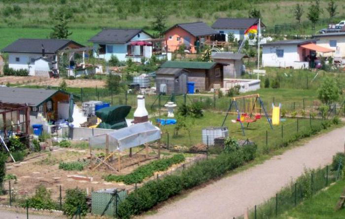 land tax of settlements