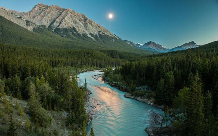 уклоны воды в реках