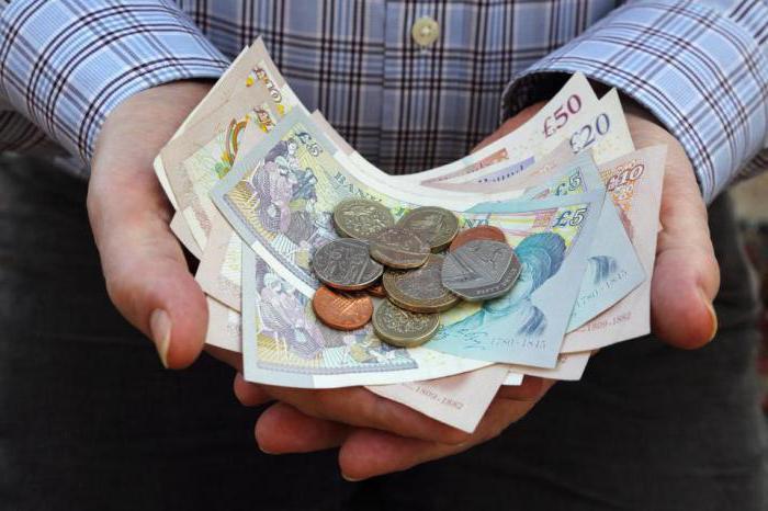 Все о накопительной части пенсии росгосстрах как завлечь клиентов в пенсионный фонд