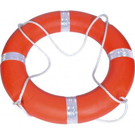 водные походы и обеспечение безопасности на воде
