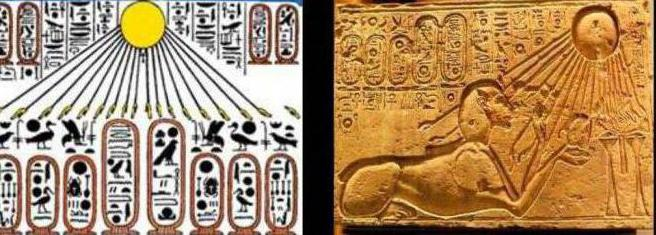 Egyptian number system what is it