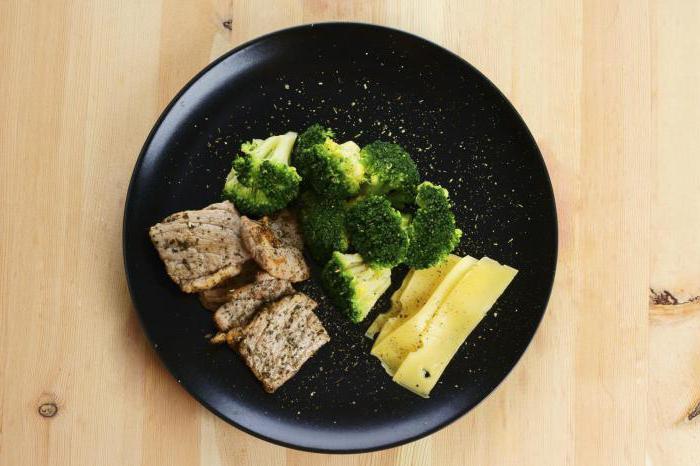 Основные правила безуглеводной диеты: отзывы похудевших | | Mari-a.ru