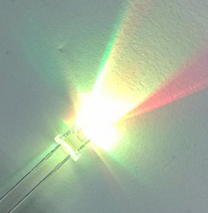 The principle of operation of the RGB LED