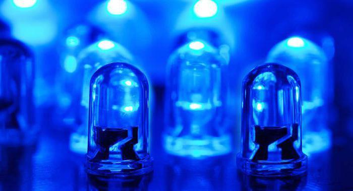 LEDs: the principle of operation, the main characteristics