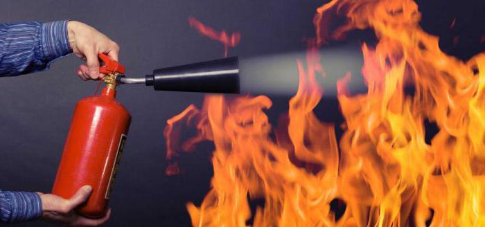 OP type fire extinguishers