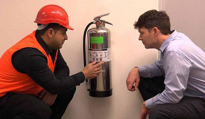 fire extinguishers types, types and classes of fire extinguishers