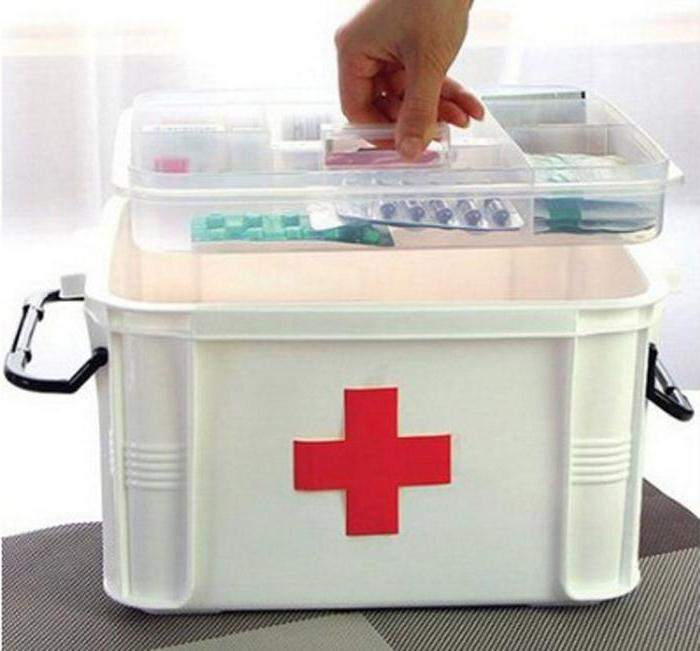 medicines that should be in the first-aid kit at home