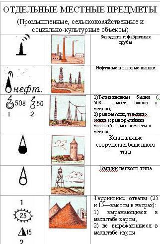 легенда карты россии