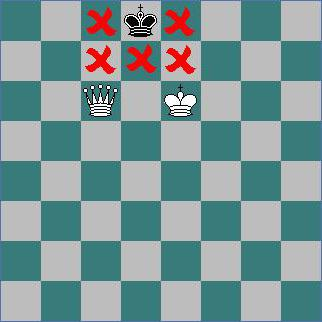 what is stalemate in chess definition